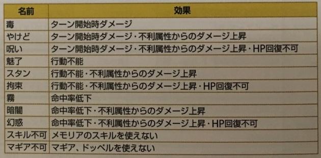 アーニマの・フィギュアブログ - コピー (551).jpg